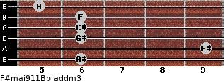 F#maj9/11/Bb add(m3) guitar chord