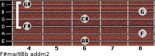 F#maj9/Bb add(m2) guitar chord