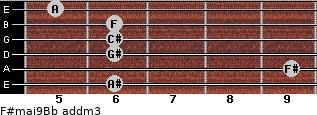 F#maj9/Bb add(m3) guitar chord