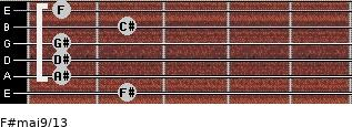 F#maj9/13 for guitar on frets 2, 1, 1, 1, 2, 1