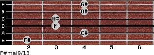 F#maj9/13 for guitar on frets 2, 4, 3, 3, 4, 4