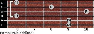 F#maj9/Db add(m2) guitar chord