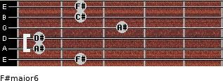 F#major6 for guitar on frets 2, 1, 1, 3, 2, 2