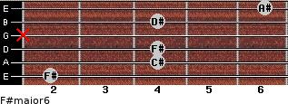 F#major6 for guitar on frets 2, 4, 4, x, 4, 6