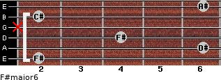 F#major6 for guitar on frets 2, 6, 4, x, 2, 6
