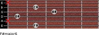 F#major6 for guitar on frets 2, x, 1, 3, 2, x