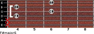 F#major6 for guitar on frets x, x, 4, 6, 4, 6
