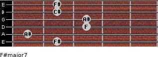 F#major7 for guitar on frets 2, 1, 3, 3, 2, 2