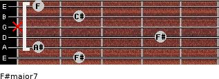 F#major7 for guitar on frets 2, 1, 4, x, 2, 1