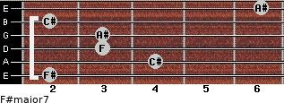 F#major7 for guitar on frets 2, 4, 3, 3, 2, 6