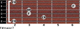 F#major7 for guitar on frets 2, 4, 3, 3, 6, 2