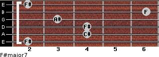 F#major7 for guitar on frets 2, 4, 4, 3, 6, 2