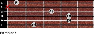 F#major7 for guitar on frets 2, 4, 4, 3, x, 1