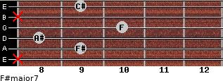 F#major7 for guitar on frets x, 9, 8, 10, x, 9