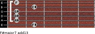 F#major7(add13) for guitar on frets 2, 1, 1, 1, 2, 1
