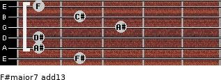 F#major7(add13) for guitar on frets 2, 1, 1, 3, 2, 1