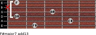 F#major7(add13) for guitar on frets 2, 4, 1, 3, x, 1