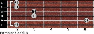 F#major7(add13) for guitar on frets 2, 6, 3, 3, 2, 2