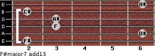 F#major7(add13) for guitar on frets 2, 6, 3, 3, 2, 6