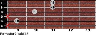 F#major7(add13) for guitar on frets x, 9, x, 10, 11, 11