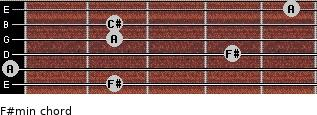 F#min for guitar on frets 2, 0, 4, 2, 2, 5