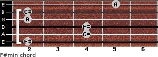 F#min for guitar on frets 2, 4, 4, 2, 2, 5