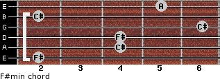 F#min for guitar on frets 2, 4, 4, 6, 2, 5