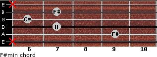 F#min for guitar on frets x, 9, 7, 6, 7, x