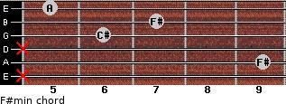 F#min for guitar on frets x, 9, x, 6, 7, 5