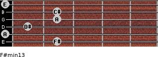 F#min13 for guitar on frets 2, 0, 1, 2, 2, 0