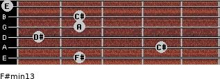 F#min13 for guitar on frets 2, 4, 1, 2, 2, 0