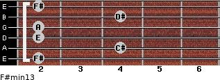F#min13 for guitar on frets 2, 4, 2, 2, 4, 2