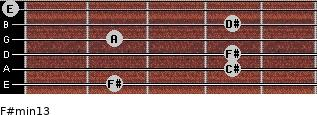 F#min13 for guitar on frets 2, 4, 4, 2, 4, 0