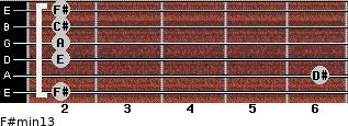 F#min13 for guitar on frets 2, 6, 2, 2, 2, 2
