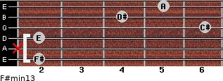 F#min13 for guitar on frets 2, x, 2, 6, 4, 5