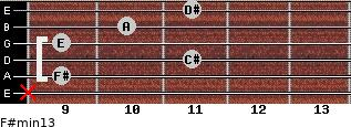 F#min13 for guitar on frets x, 9, 11, 9, 10, 11