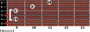 F#min13 for guitar on frets x, 9, x, 9, 10, 11