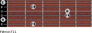 F#min7/11 for guitar on frets 2, 0, 4, 4, 2, 0