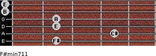 F#min7/11 for guitar on frets 2, 4, 2, 2, 0, 0
