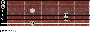 F#min7/11 for guitar on frets 2, 4, 4, 2, 0, 0