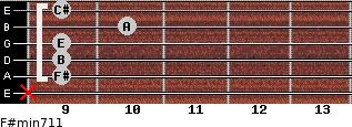 F#min7/11 for guitar on frets x, 9, 9, 9, 10, 9