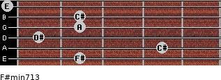 F#min7/13 for guitar on frets 2, 4, 1, 2, 2, 0