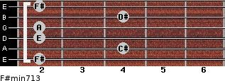 F#min7/13 for guitar on frets 2, 4, 2, 2, 4, 2