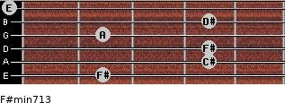 F#min7/13 for guitar on frets 2, 4, 4, 2, 4, 0