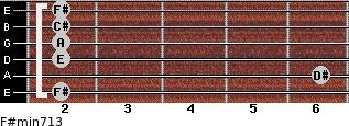 F#min7/13 for guitar on frets 2, 6, 2, 2, 2, 2
