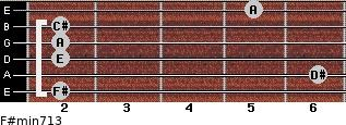 F#min7/13 for guitar on frets 2, 6, 2, 2, 2, 5