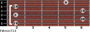 F#min7/13 for guitar on frets 2, 6, 2, 6, 2, 5