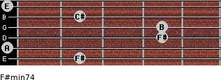 F#min7/4 for guitar on frets 2, 0, 4, 4, 2, 0