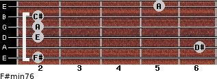 F#min7/6 for guitar on frets 2, 6, 2, 2, 2, 5