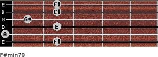 F#min7/9 for guitar on frets 2, 0, 2, 1, 2, 2